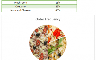 How to create a pizza chart in Excel