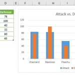 How to create a thermometer chart in Excel
