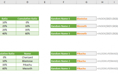 How to select a random item by distribution in Excel