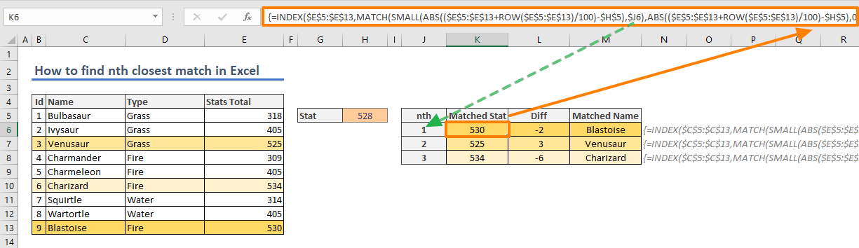 How to find nth closest match in Excel 01