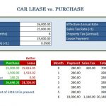 lease or purchase
