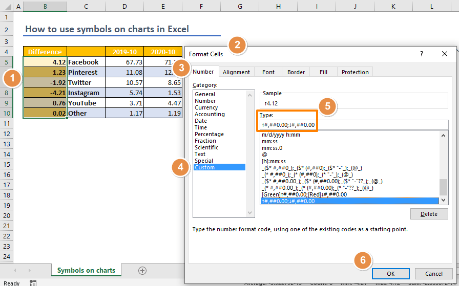 How to use symbols on charts in Excel - Number Formatting