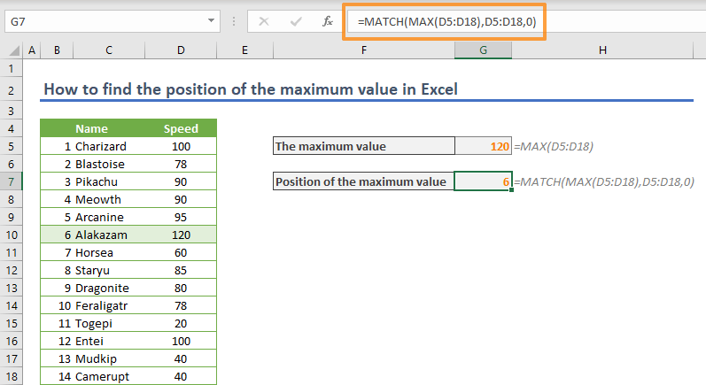 How to find the position of the maximum value in Excel
