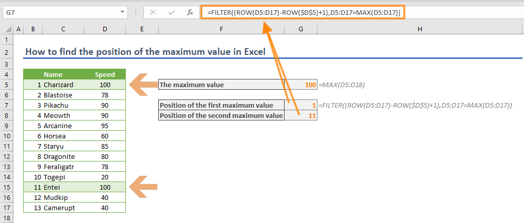 How to find the position of the maximum value in Excel 03