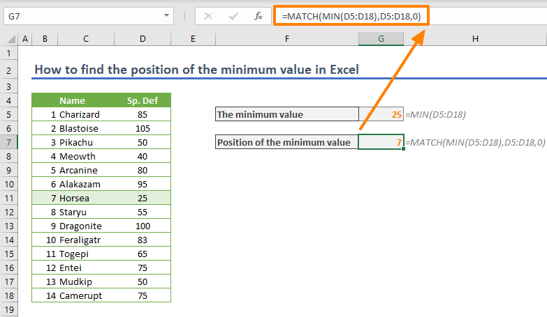 How to find the position of the minimum value in Excel 01
