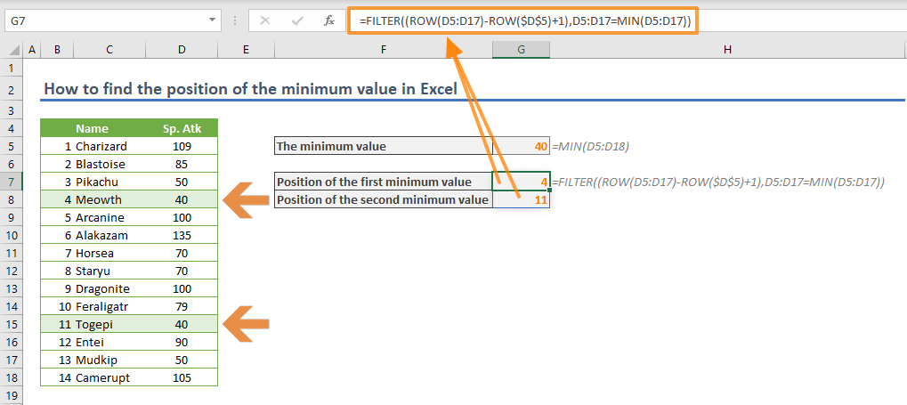 How to find the position of the minimum value in Excel 03