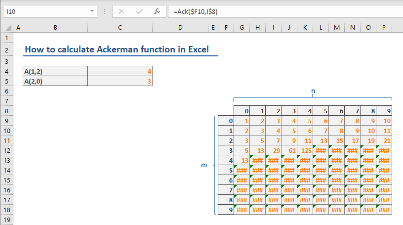 How to calculate the Ackermann function in Excel