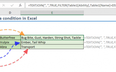 How to consolidate text by a condition in Excel