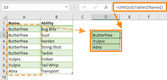 How to consolidate text by a condition in Excel - UNIQUE