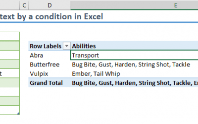 How to consolidate text with Pivot Table in Excel