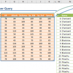 How to unpivot data in Excel with Power Query