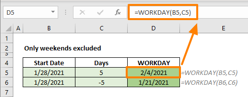 WORKDAY Function