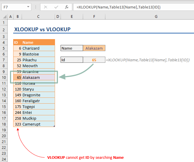 What is the difference between XLOOKUP and VLOOKUP 01