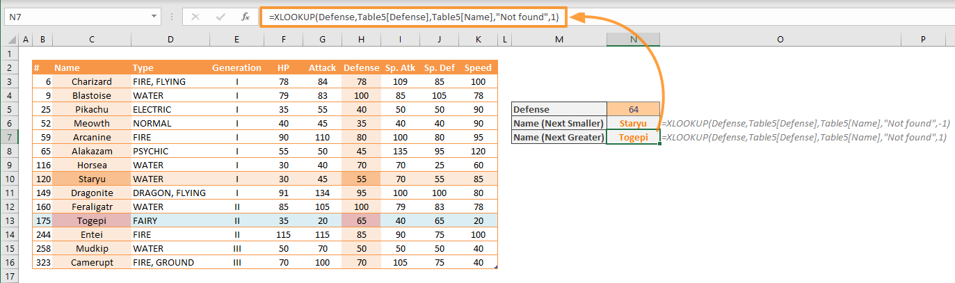 XLOOKUP Function - Approximate Search