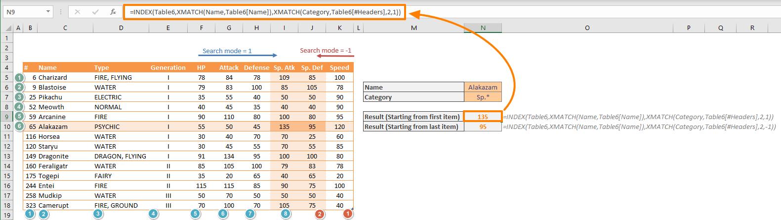 XMATCH Function - Wildcard