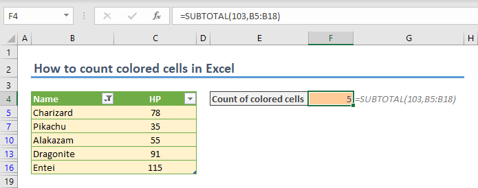 How to count colored cells in Excel