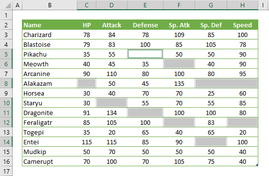 How to fill blank cells simultaneously in Excel 02