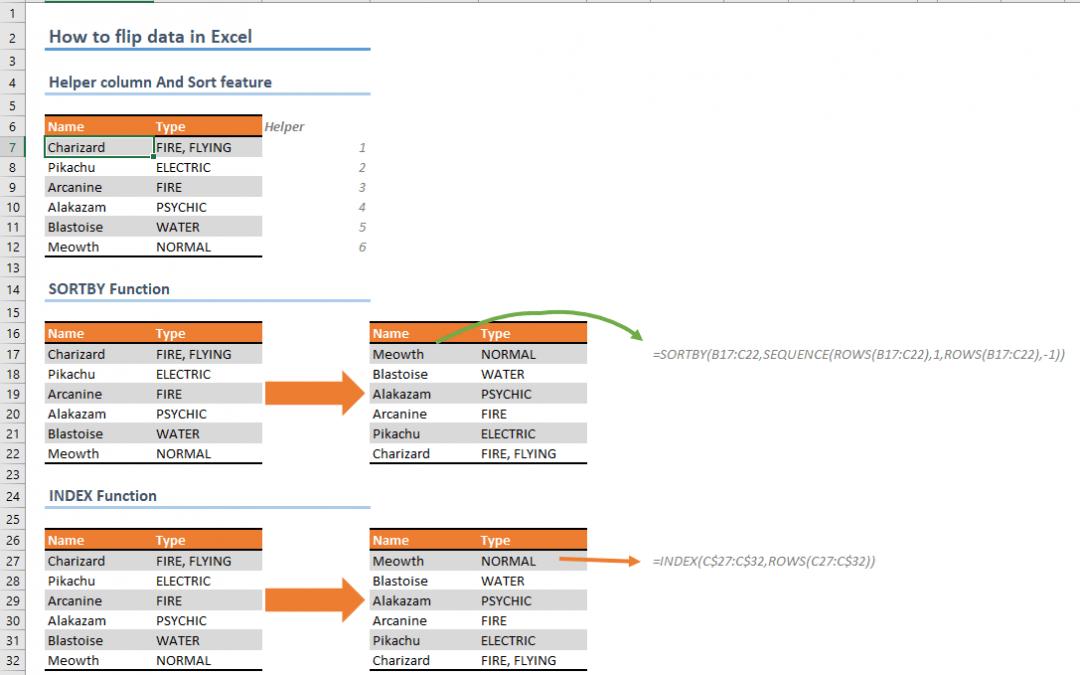 How to flip data in Excel