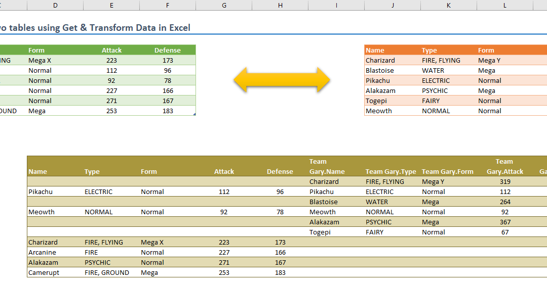 How to compare two tables using Get & Transform Data in Excel