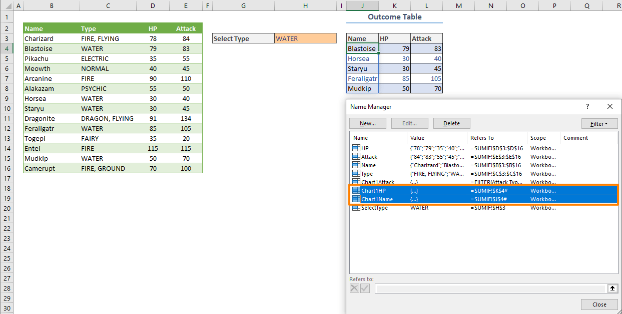 How to create dynamic charts in Excel 03-min