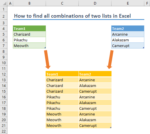 How to find all combinations of two lists in Excel