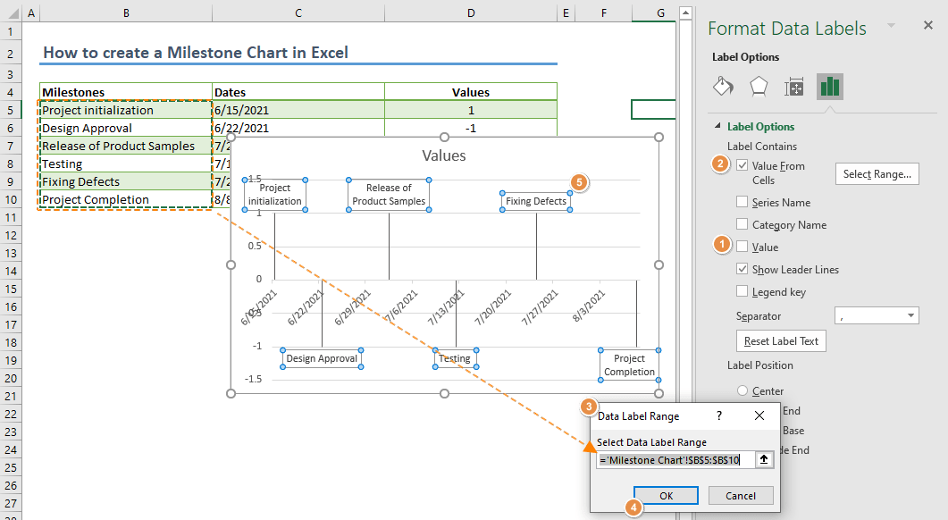 How to create a Milestone Chart in Excel 08
