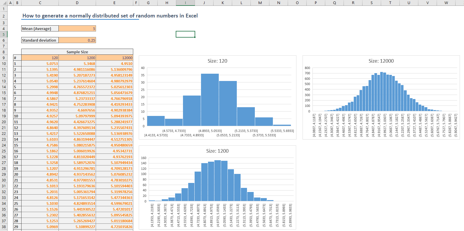 How to generate a normally distributed set of random numbers in Excel