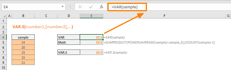 Function: VAR