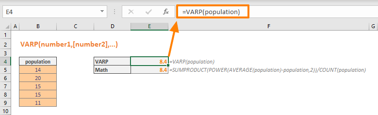 Function: VARP