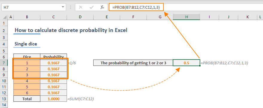 How to calculate discrete probability in Excel